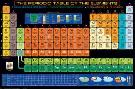 ANONYMOUS Periodic Table