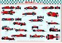 Anonymous Ferrari F1 World Champions
